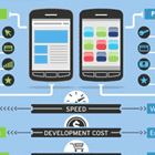 Which comes first: the Mobile App or the Mobile Website?