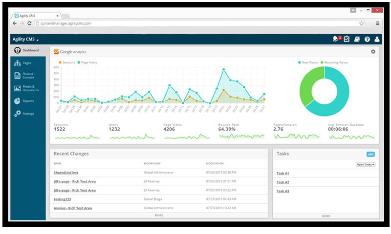 Agility CMS Homepage Dashboard