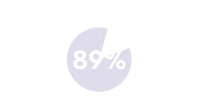 By Cultivating Strong Relationships