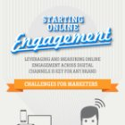 Infographic: 2014 proclaimed as year of online engagement