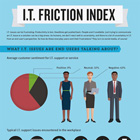 Infographic: IT Friction and what can be done about it