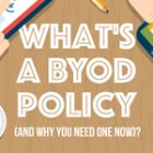 The How to Establish a BYOD Policy Infographic