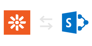 Sharepoint and Kentico
