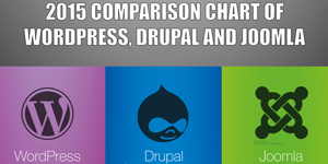 2015 Comparison Chart for WordPress, Joomla, and Drupal