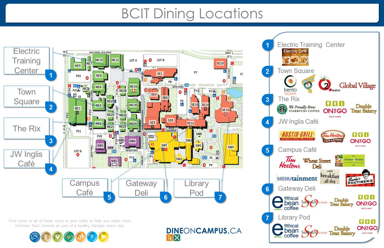 BCIT Dining Map