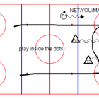 COACH ENIO: Seven Rules For Defencemen Playing Defensive Hockey