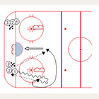 COACH ENIO: Small group drills for skills and scoring