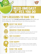[Infographic] Top 5 Reasons to Take Omegas