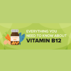 [Infographic] Everything You Need to Know About Vitamin B12