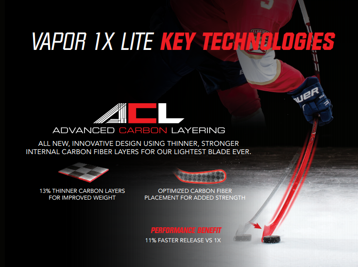 Source For Sports | Bauer Vapor 1X Lite Stick