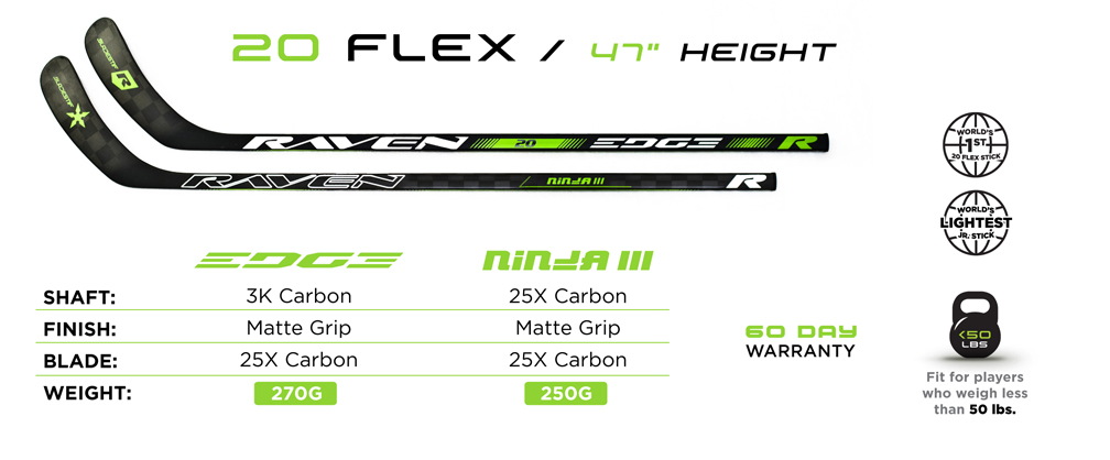20 Flex Raven Hockey Sticks for Kids | Source For Sports