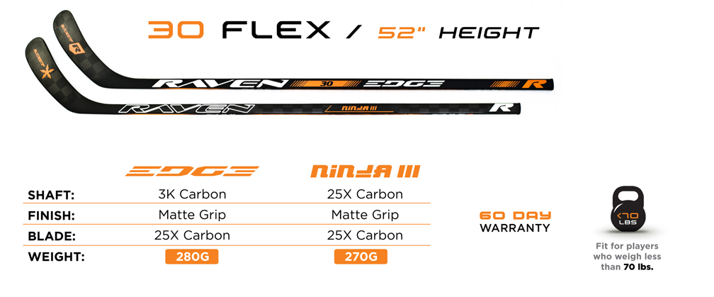 30Flex Raven Hockey Sticks for Kids | Source For Sports