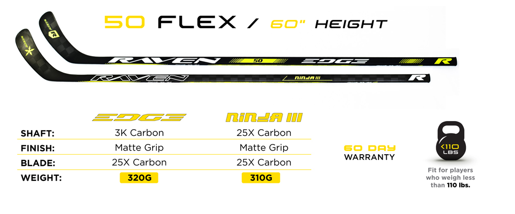 50Flex Raven Hockey Sticks for Kids | Source For Sports