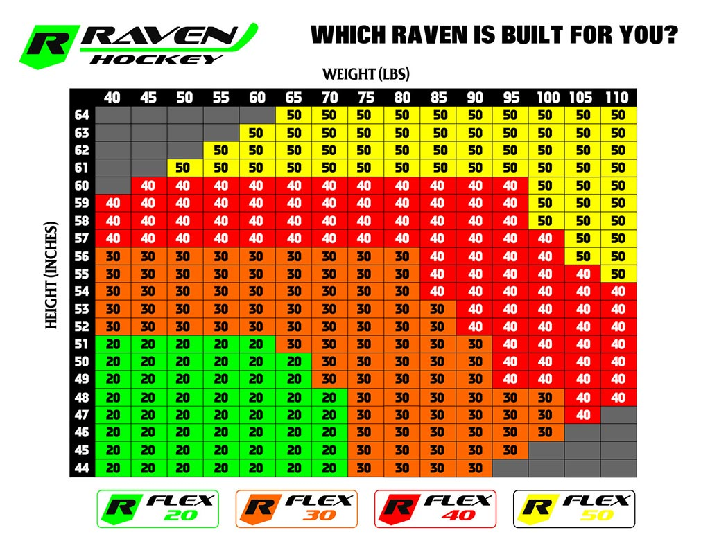 Raven Hockey Sticks for Kids Graph | Source For Sports
