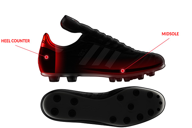 How to Choose a Soccer Cleat | Source For Sports