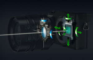 5-Axis Stabilization