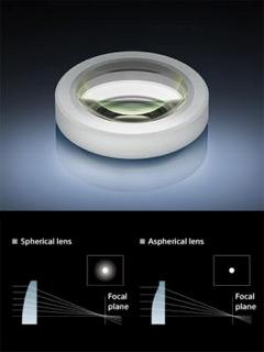Aspherical Lens Design