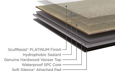 Floorté hardwood is waterproven