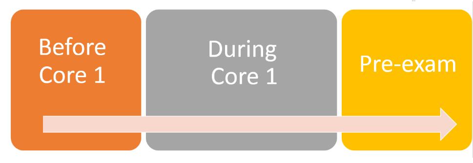 Core 1 Module Study Plan