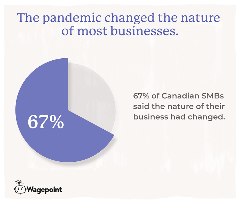 Wagepoint Canadian SMBs