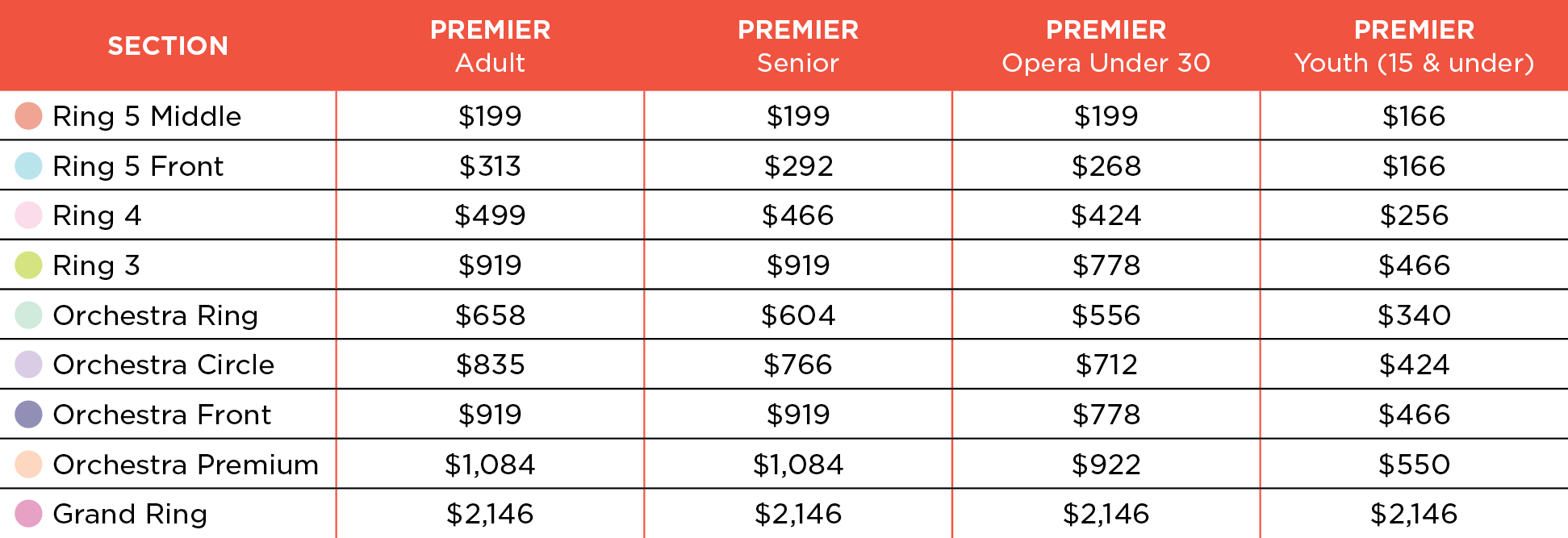 premier pricing