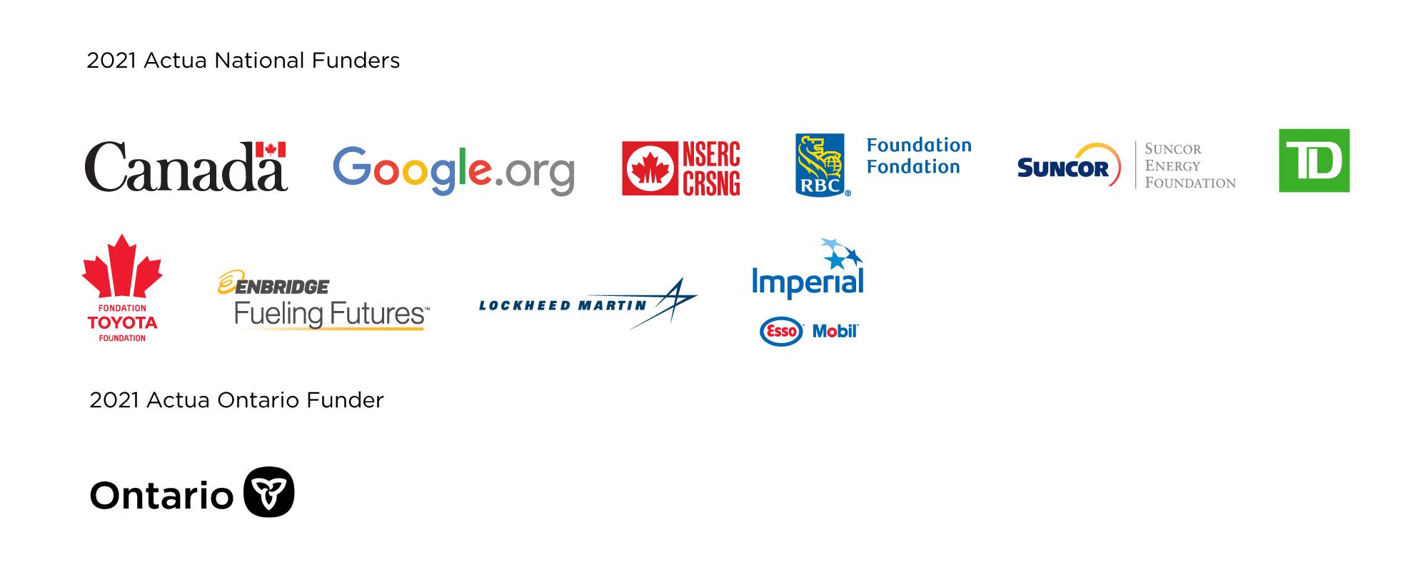 Actua Partners List