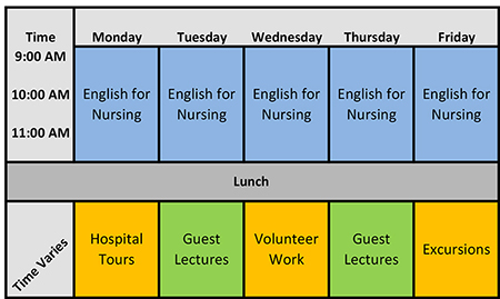 English Nursing Schedule.JPG
