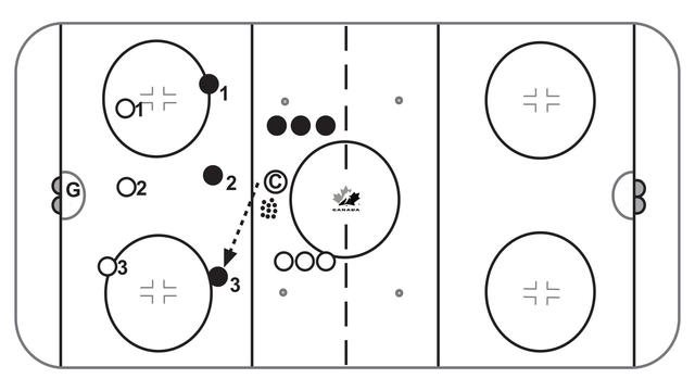2018 december drill of the month?w=640&h=360&c=3
