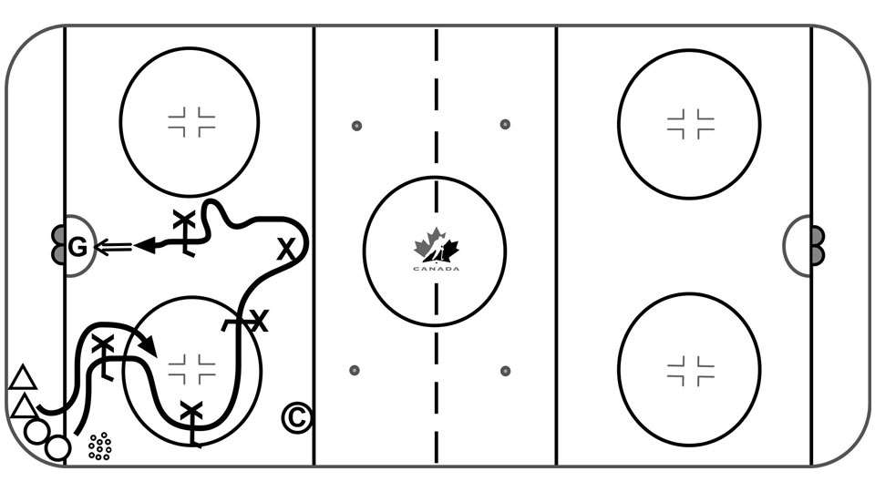 2019 february drill of the month