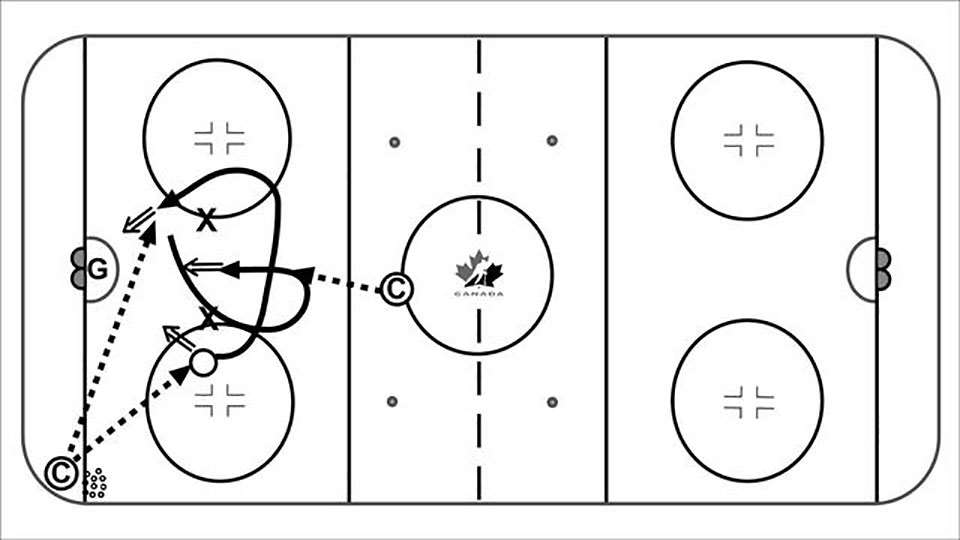 2019 january drill of the month