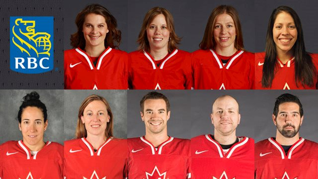 rbc canadian athletes olympic paralympic roster 640?w=640&h=360&c=3