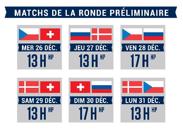 2019 World Junior group tickets