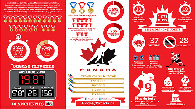 2014 oly wmn infographic 640 f??w=640&h=360&q=60&c=3