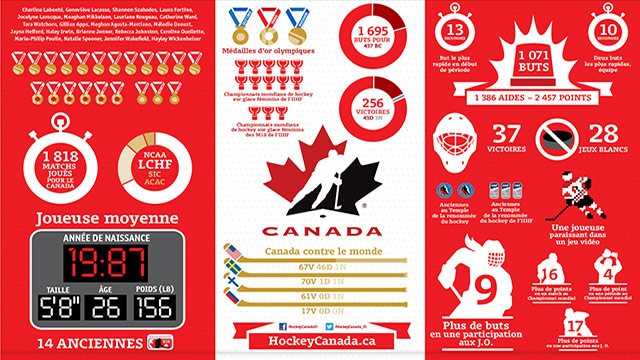 2014 oly wmn infographic 640 f?w=640&h=360&c=3