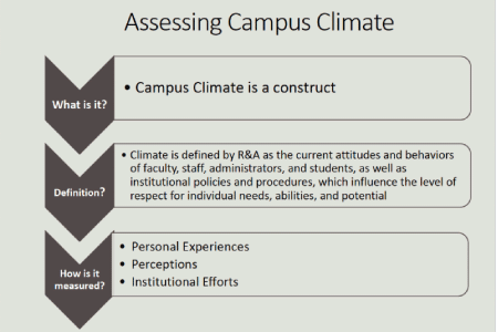 KCU Climate Assessment