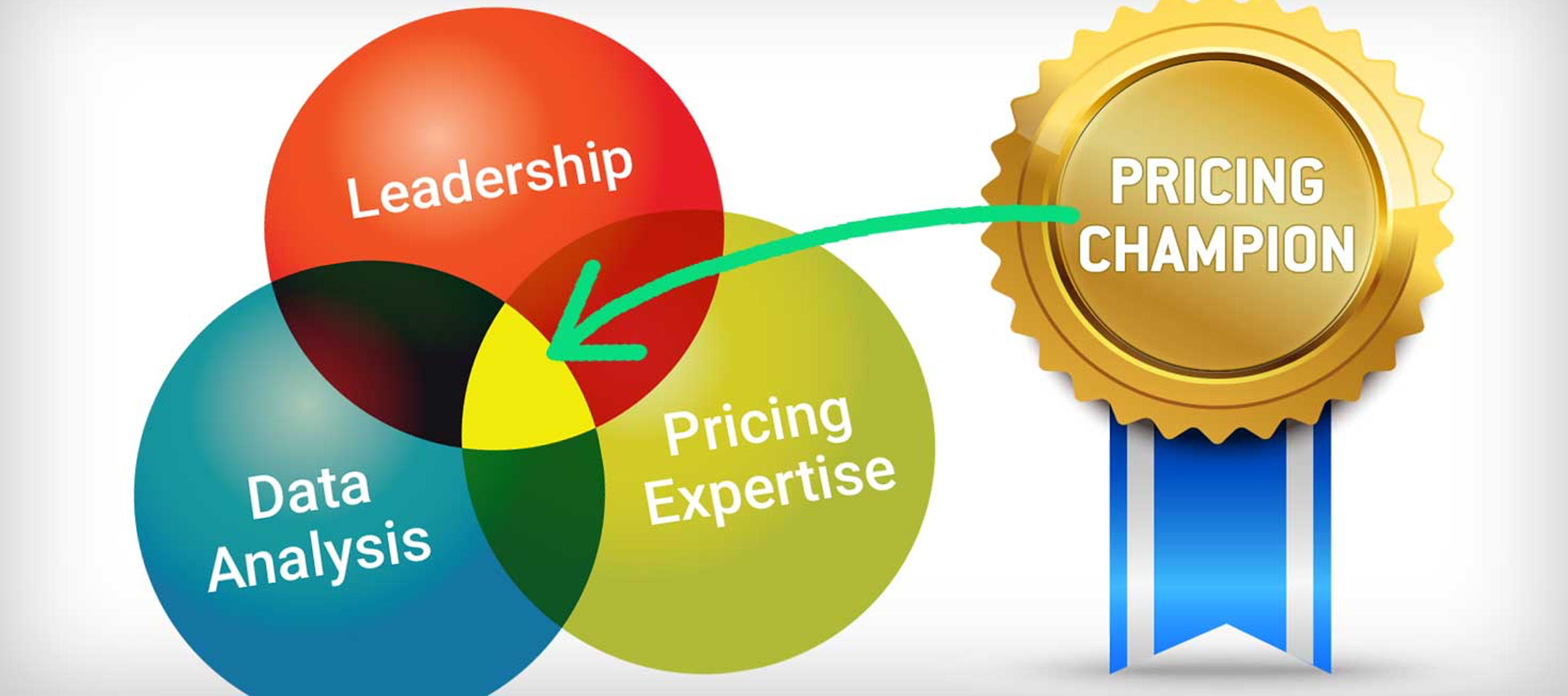 Become a Pricing Champion!