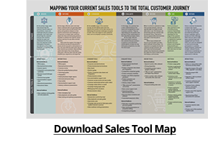 Sales Tools Map