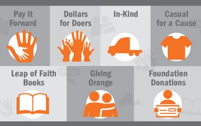 Schneider Foundation Categories