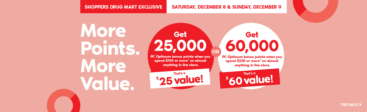 December 8th and 9th: Get 25,000 bonus points when you spend $100 or more. Or get 60,000 bonus points when you spend $200 or more on almost anything.