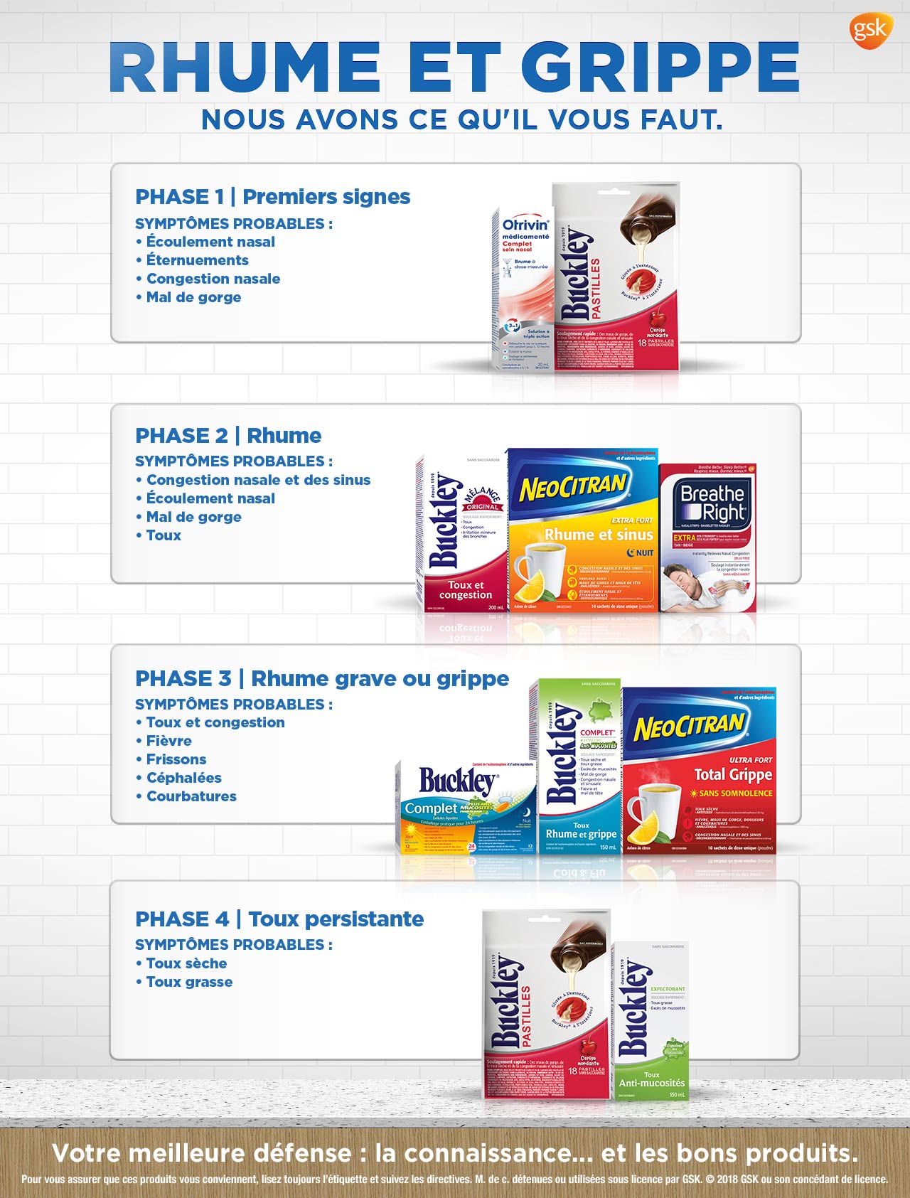 To be sure these products are right for you, always read and follow the label.  †Abreva is indicated for the treatment of cold sores.; Get 4,000 bonus points* when you buy any two participating GSK products.